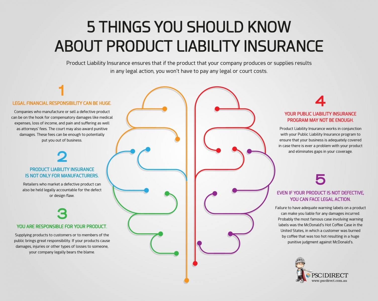 Compare Car Insurance Quotes >> 5 Things You Should Know About Product Liability Insurance – PSC Direct