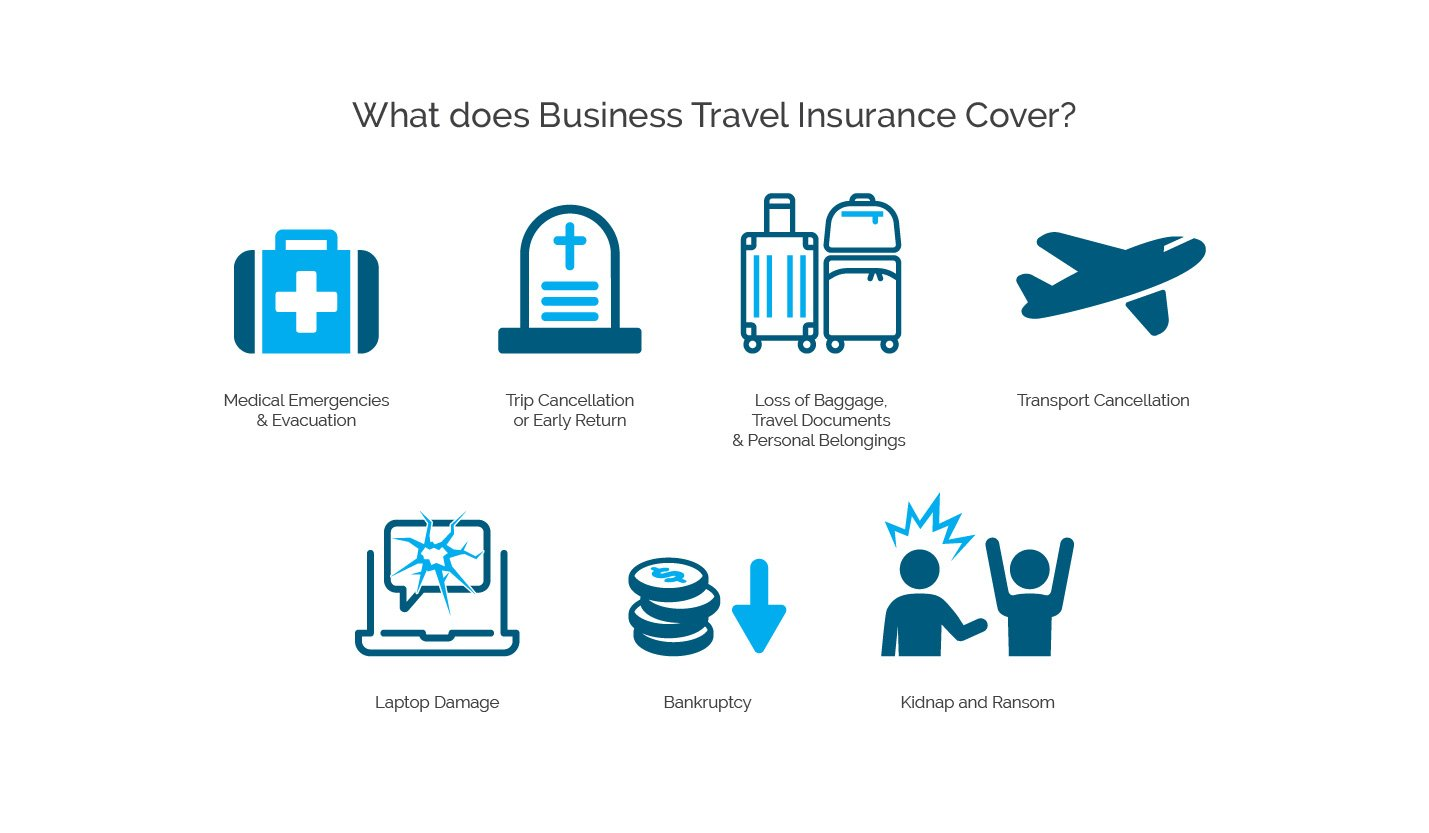 Business Travel Insurance Cover