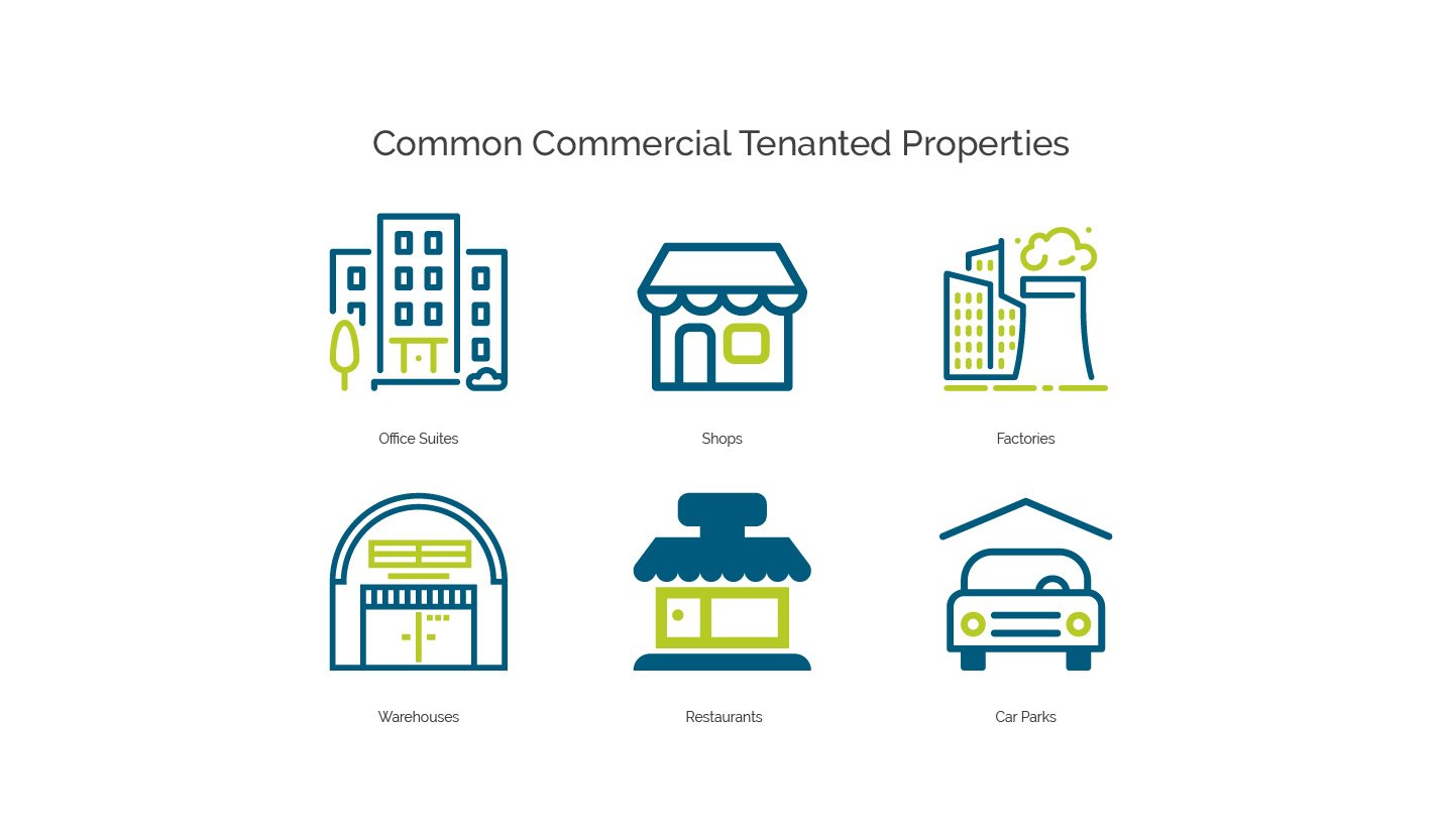 commercial tenanted properties