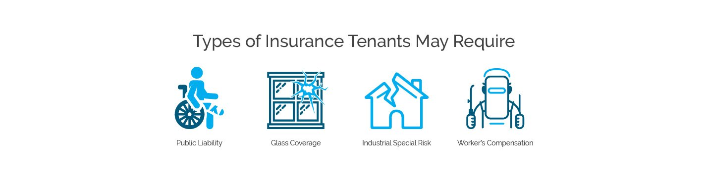 type of insurance for tenants