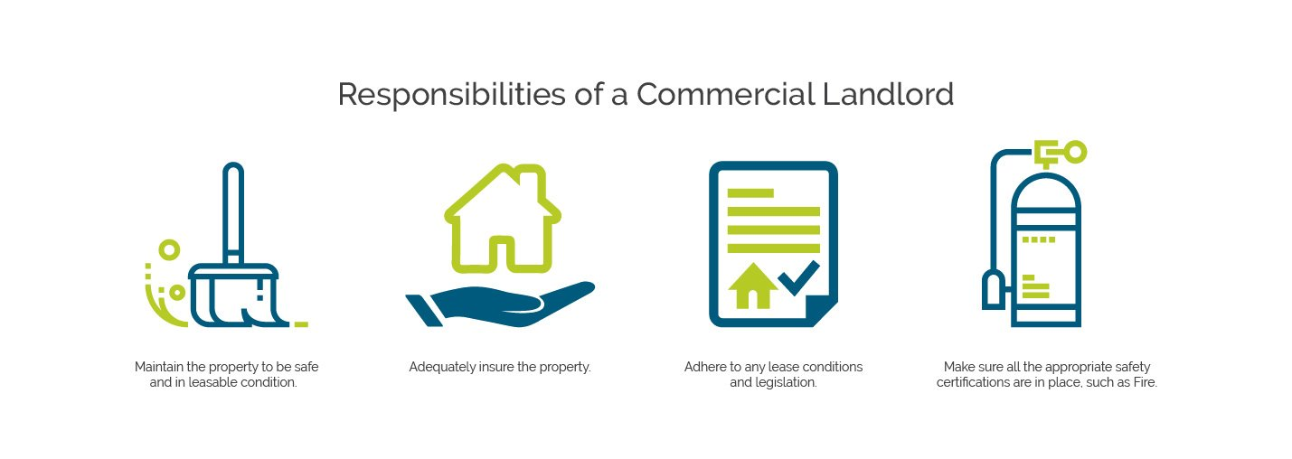commercial landlord responsibilities